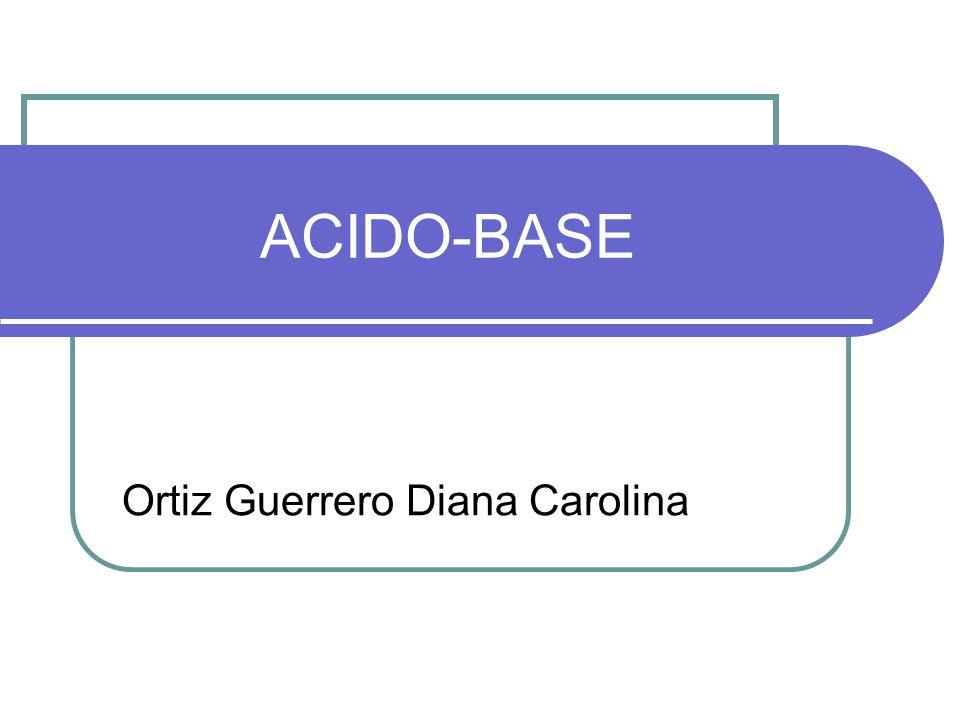 Ortiz Guerrero Diana Carolina