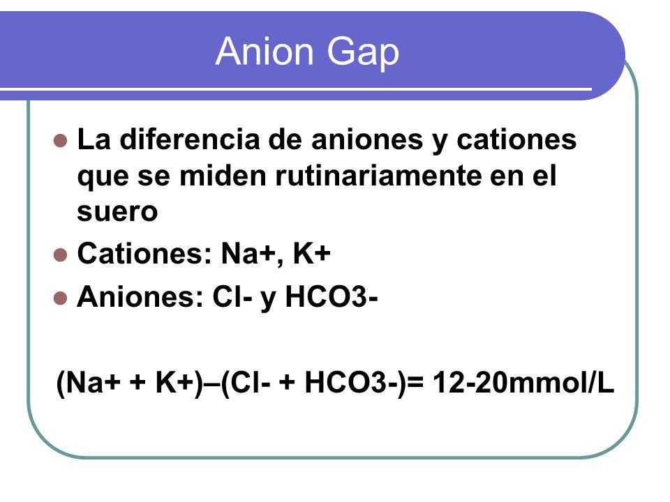 (Na+ + K+)–(Cl- + HCO3-)= 12-20mmol/L