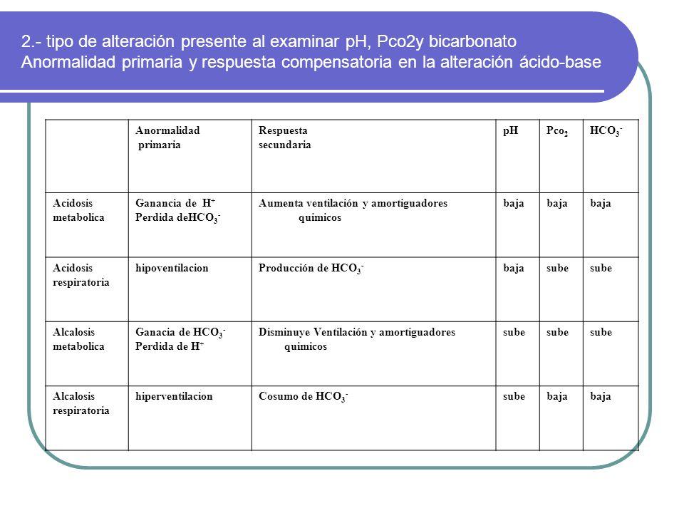 2.- tipo de alteración presente al examinar pH, Pco2y bicarbonato Anormalidad primaria y respuesta compensatoria en la alteración ácido-base