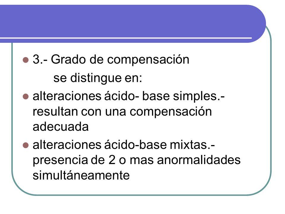 3.- Grado de compensación