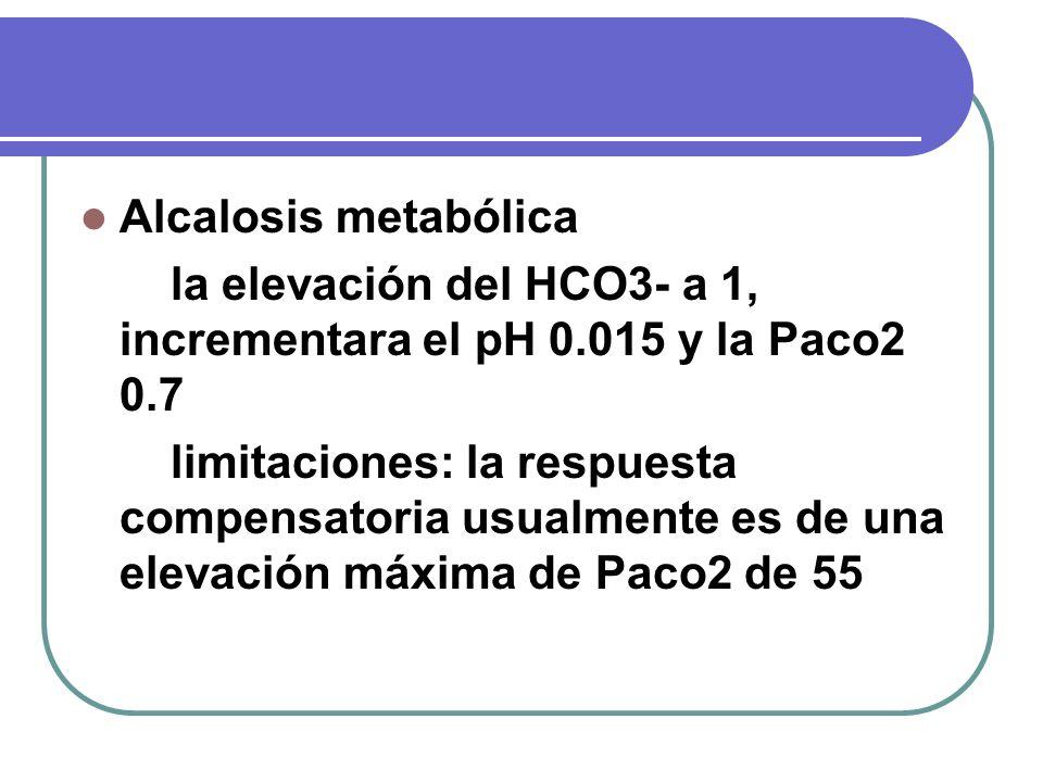 Alcalosis metabólicala elevación del HCO3- a 1, incrementara el pH 0.015 y la Paco2 0.7.