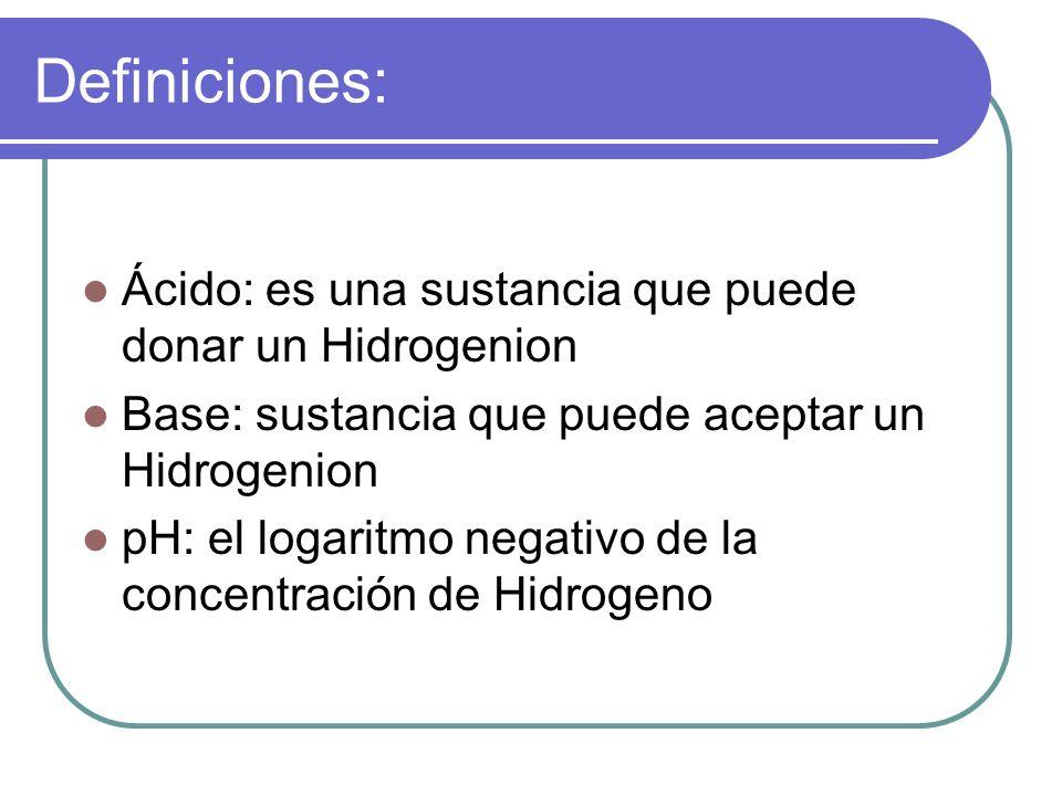 Definiciones: Ácido: es una sustancia que puede donar un Hidrogenion
