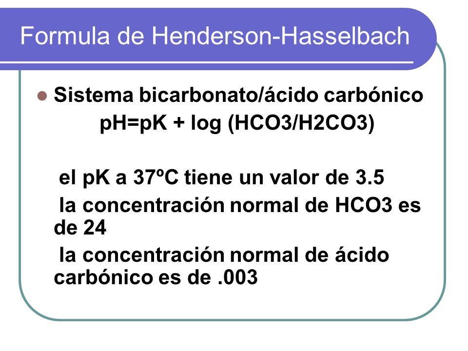 Formula de Henderson-Hasselbach