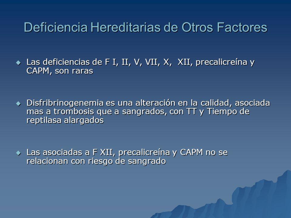 Deficiencia Hereditarias de Otros Factores