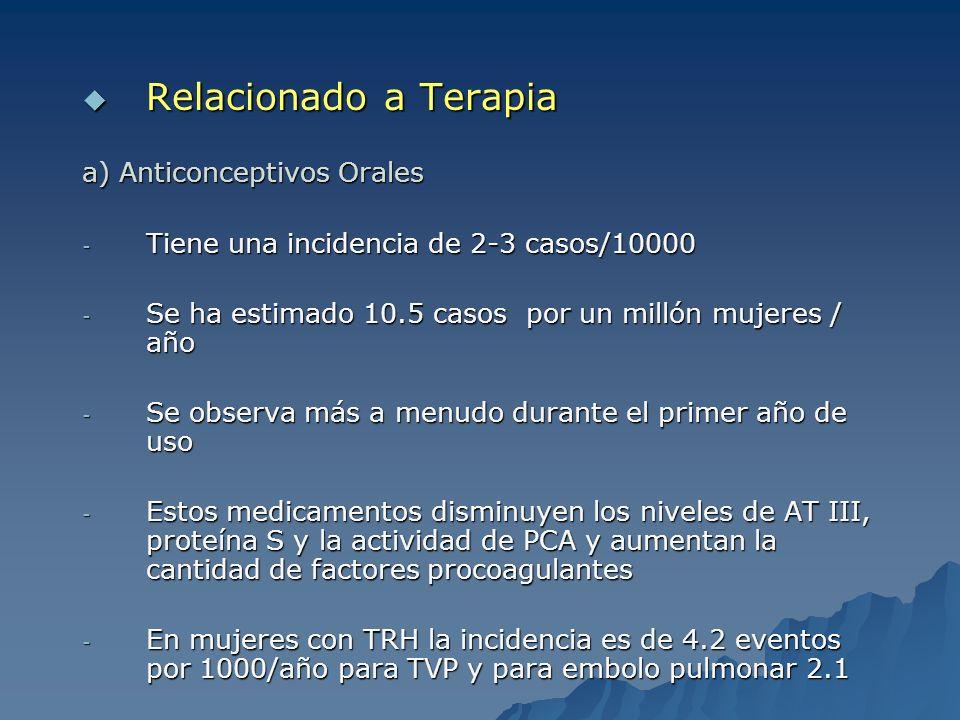 Relacionado a Terapia a) Anticonceptivos Orales