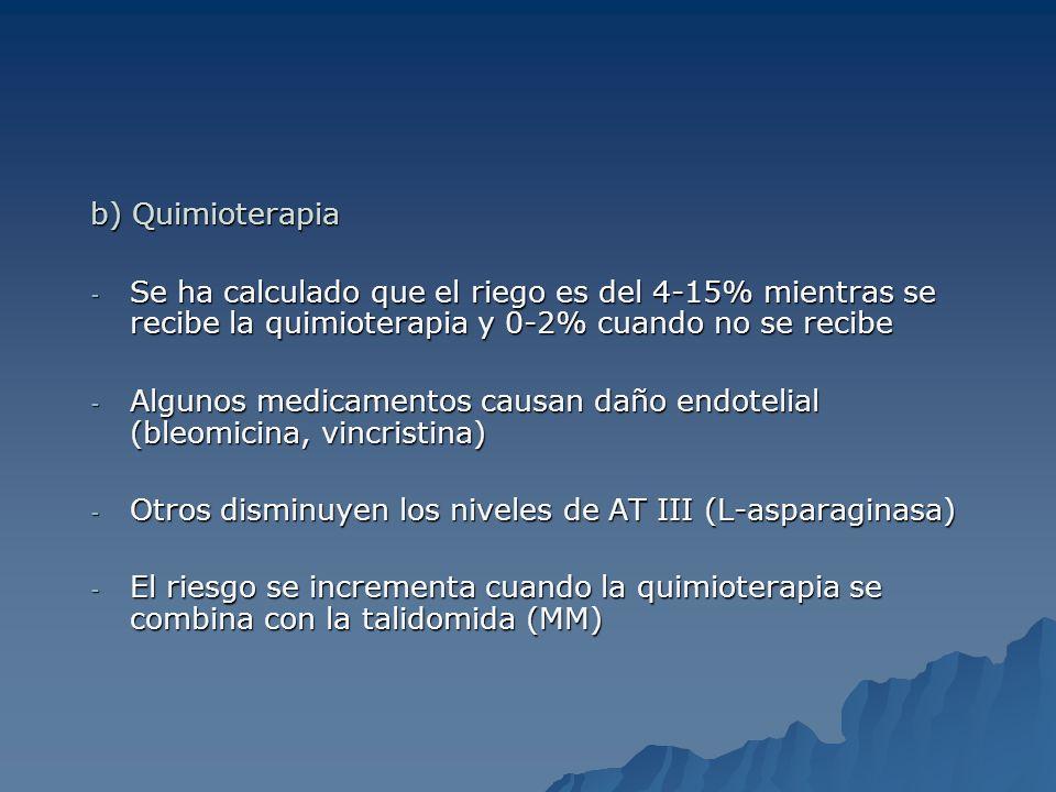 b) Quimioterapia Se ha calculado que el riego es del 4-15% mientras se recibe la quimioterapia y 0-2% cuando no se recibe.