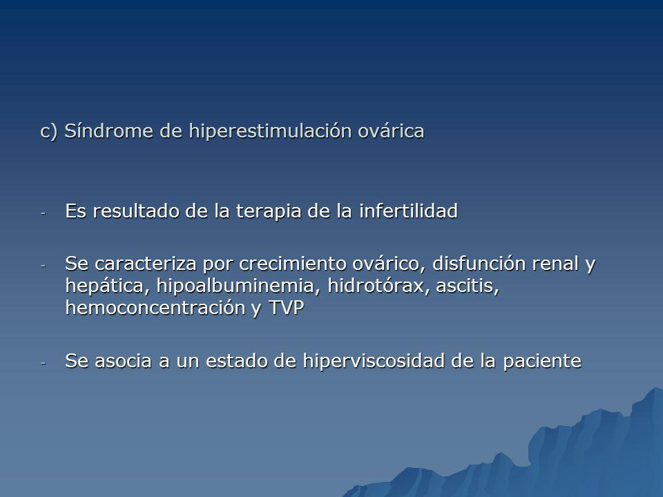 c) Síndrome de hiperestimulación ovárica