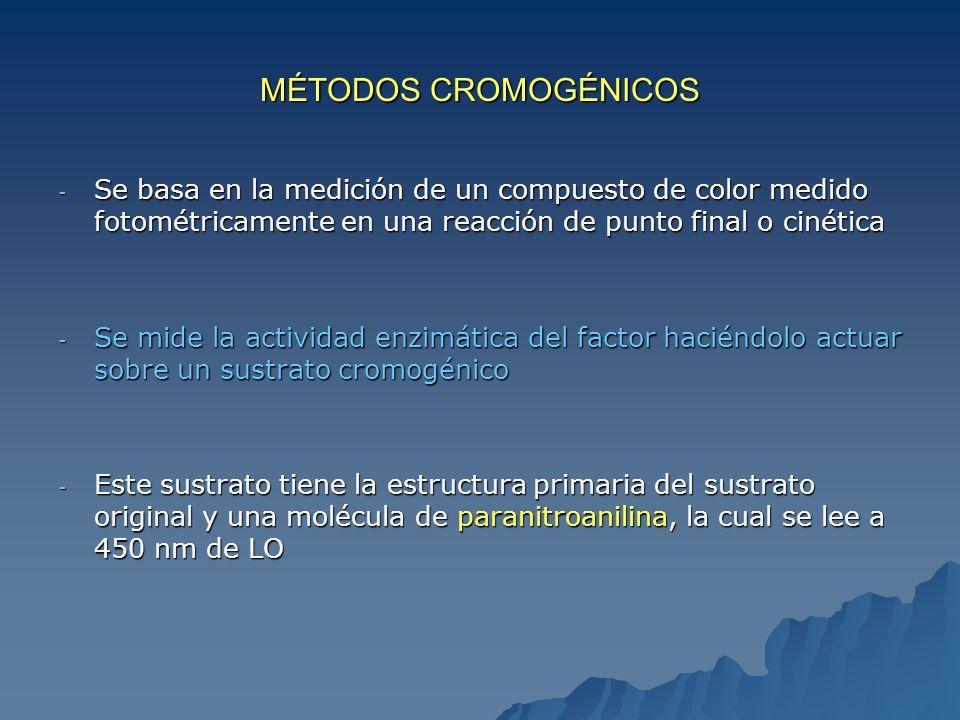 MÉTODOS CROMOGÉNICOS Se basa en la medición de un compuesto de color medido fotométricamente en una reacción de punto final o cinética.
