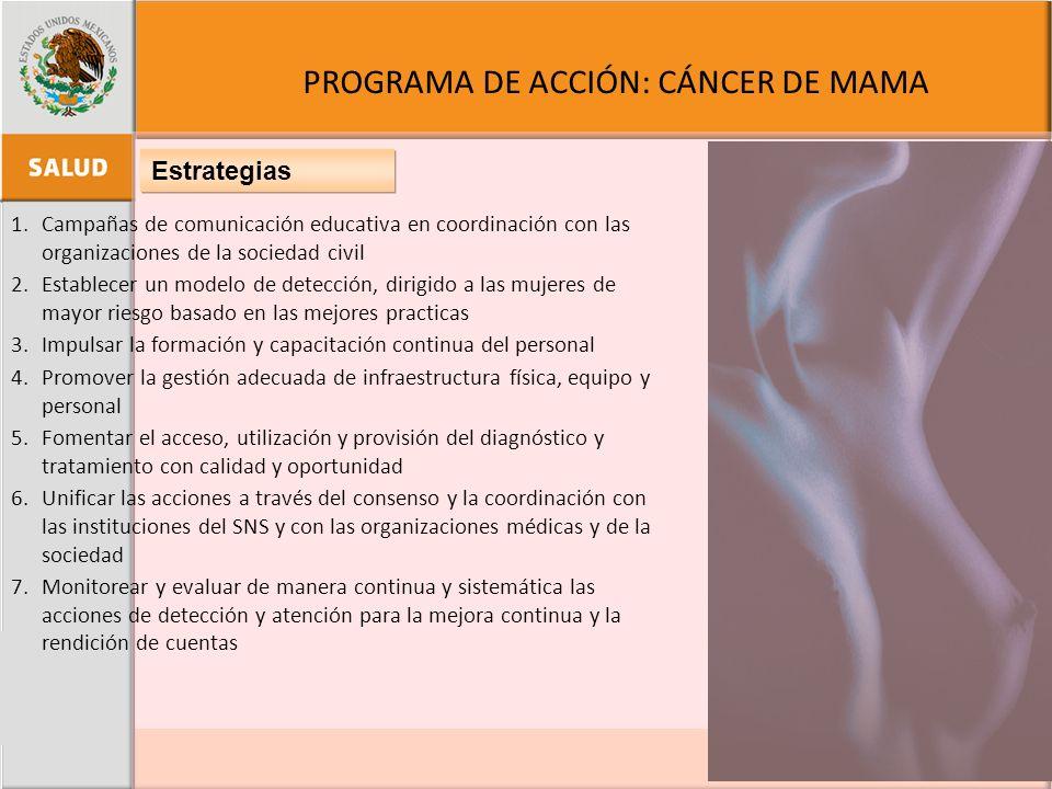 PROGRAMA DE ACCIÓN: CÁNCER DE MAMA