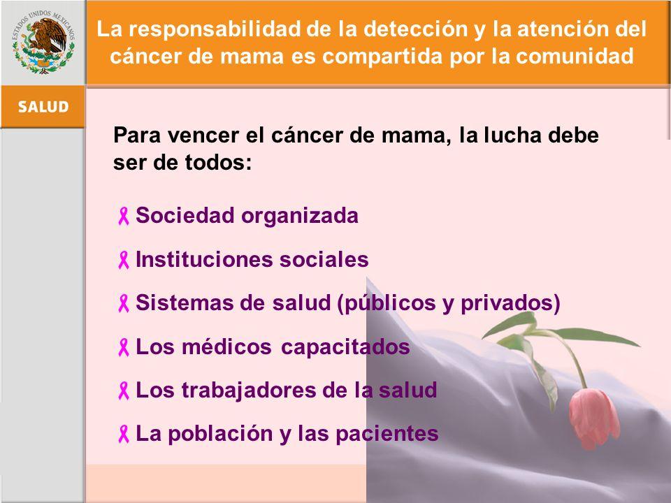 La responsabilidad de la detección y la atención del cáncer de mama es compartida por la comunidad