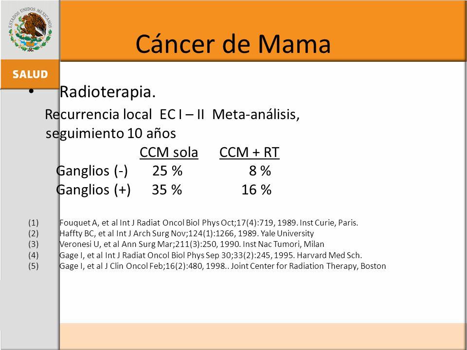 Cáncer de Mama Radioterapia.