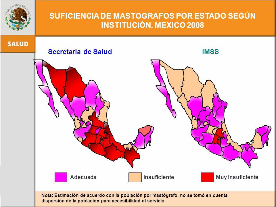 SUFICIENCIA DE MASTOGRAFOS POR ESTADO SEGÚN INSTITUCIÓN. MEXICO 2008