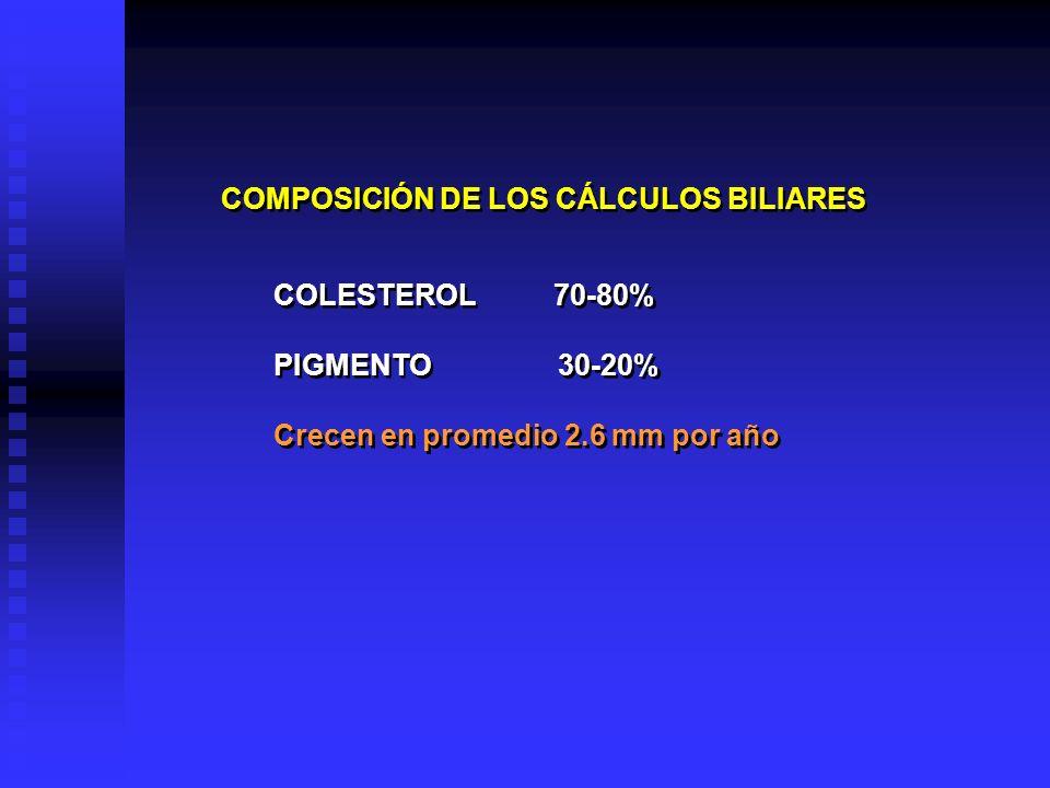 COMPOSICIÓN DE LOS CÁLCULOS BILIARES