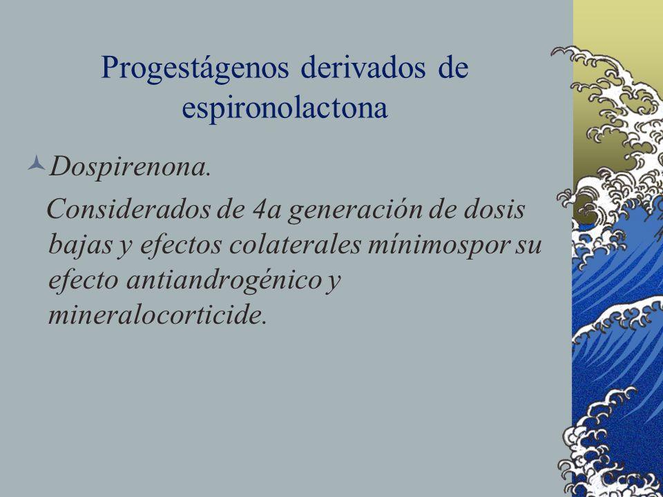 Progestágenos derivados de espironolactona
