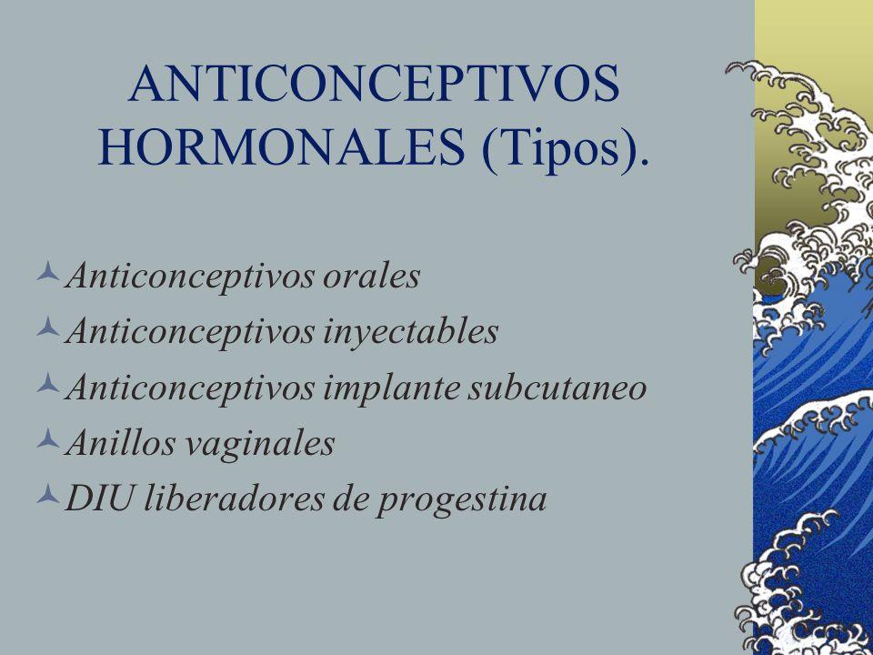 ANTICONCEPTIVOS HORMONALES (Tipos).