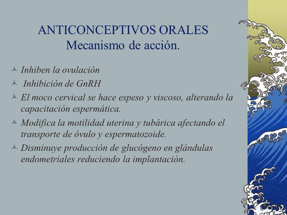 ANTICONCEPTIVOS ORALES Mecanismo de acción.