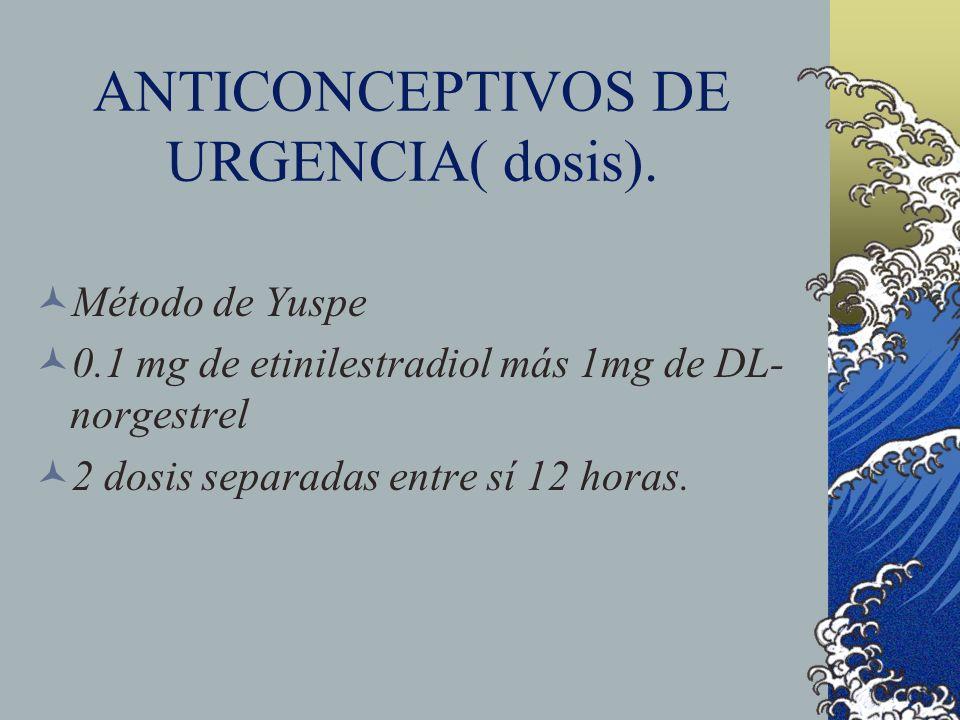 ANTICONCEPTIVOS DE URGENCIA( dosis).