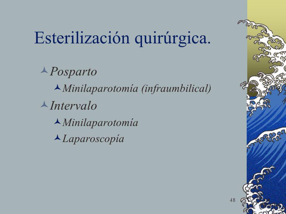 Esterilización quirúrgica.