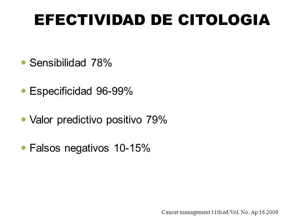 EFECTIVIDAD DE CITOLOGIA