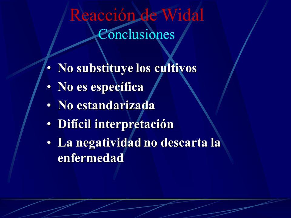 Reacción de Widal Conclusiones