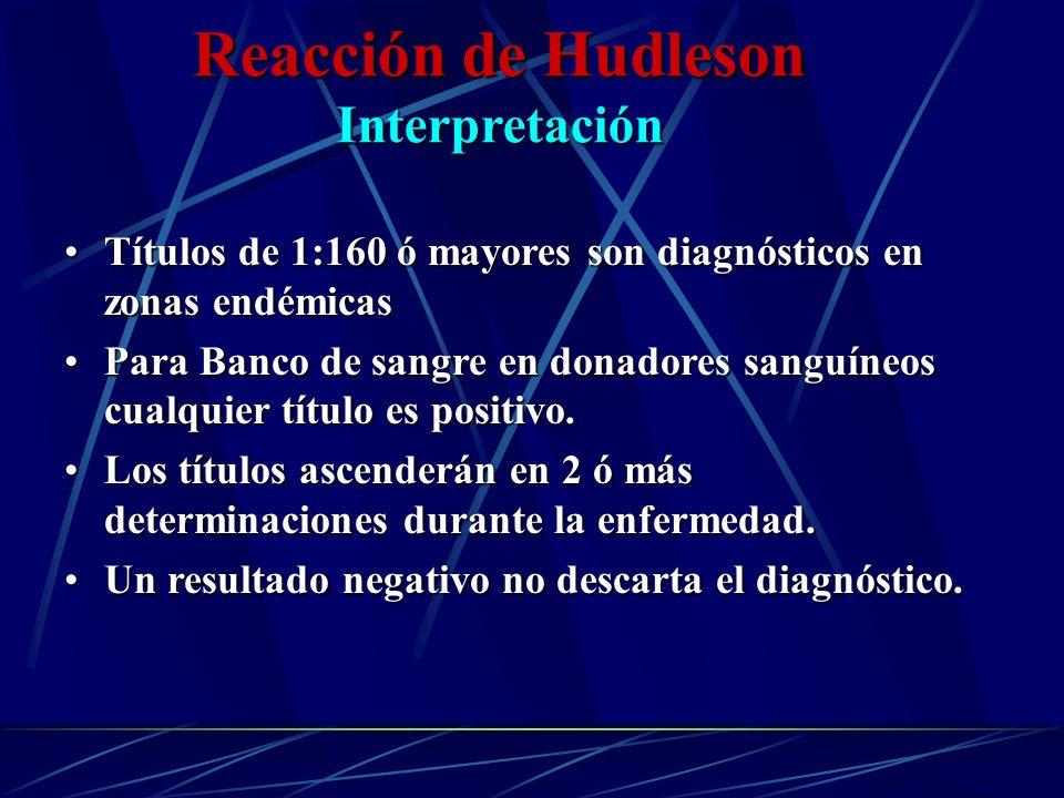 Reacción de Hudleson Interpretación