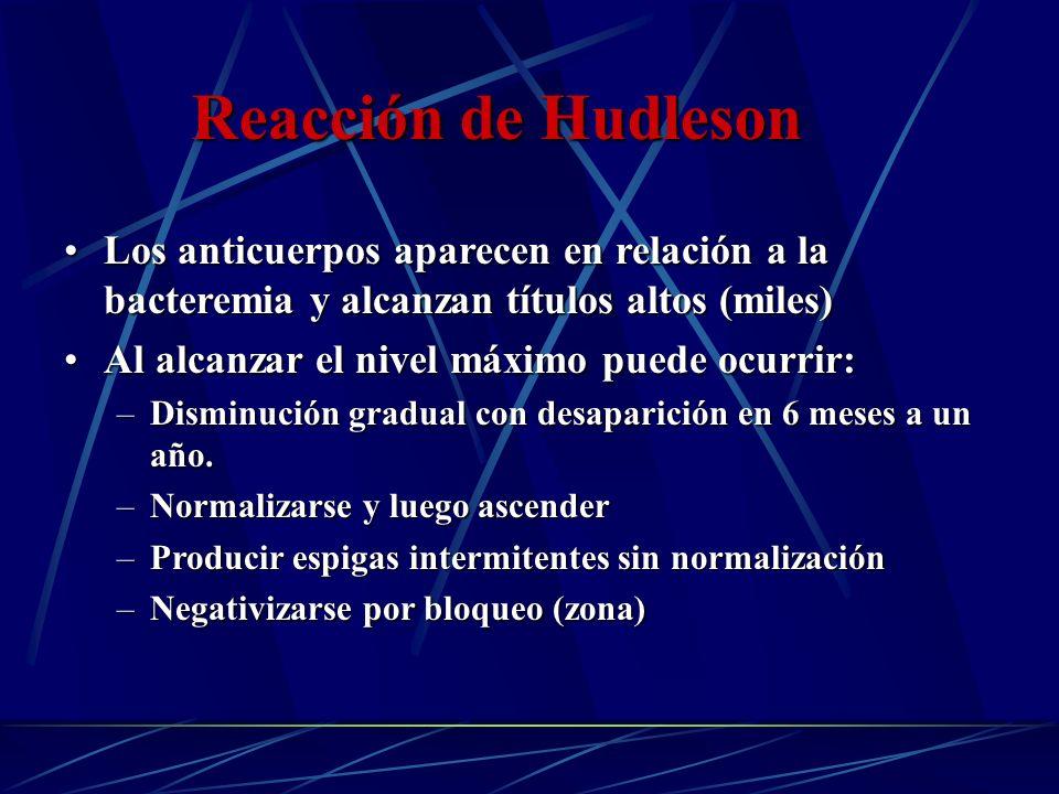 Reacción de Hudleson Los anticuerpos aparecen en relación a la bacteremia y alcanzan títulos altos (miles)