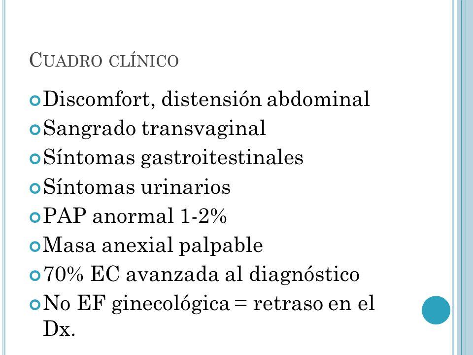 Discomfort, distensión abdominal Sangrado transvaginal