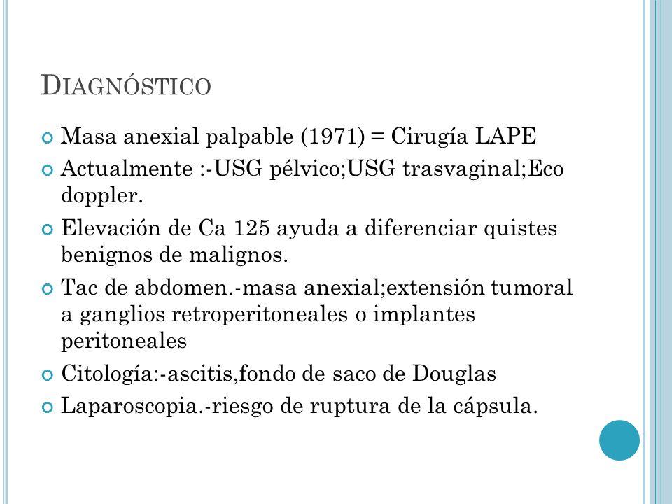 Diagnóstico Masa anexial palpable (1971) = Cirugía LAPE