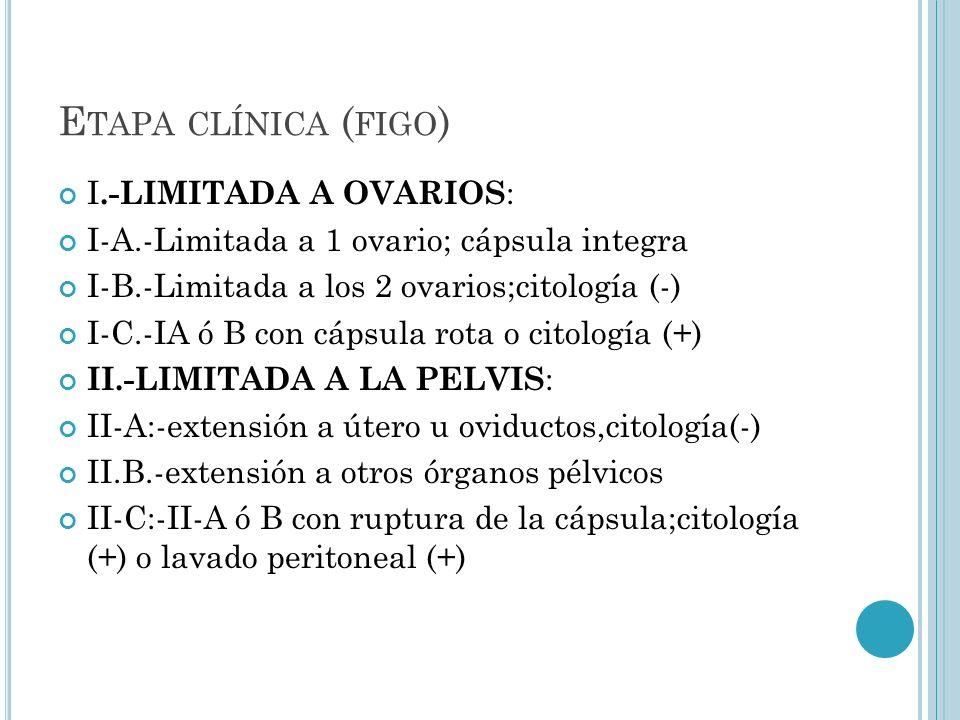 Etapa clínica (figo) I.-LIMITADA A OVARIOS: