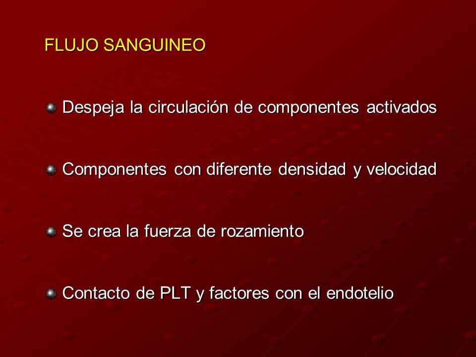 FLUJO SANGUINEO Despeja la circulación de componentes activados. Componentes con diferente densidad y velocidad.