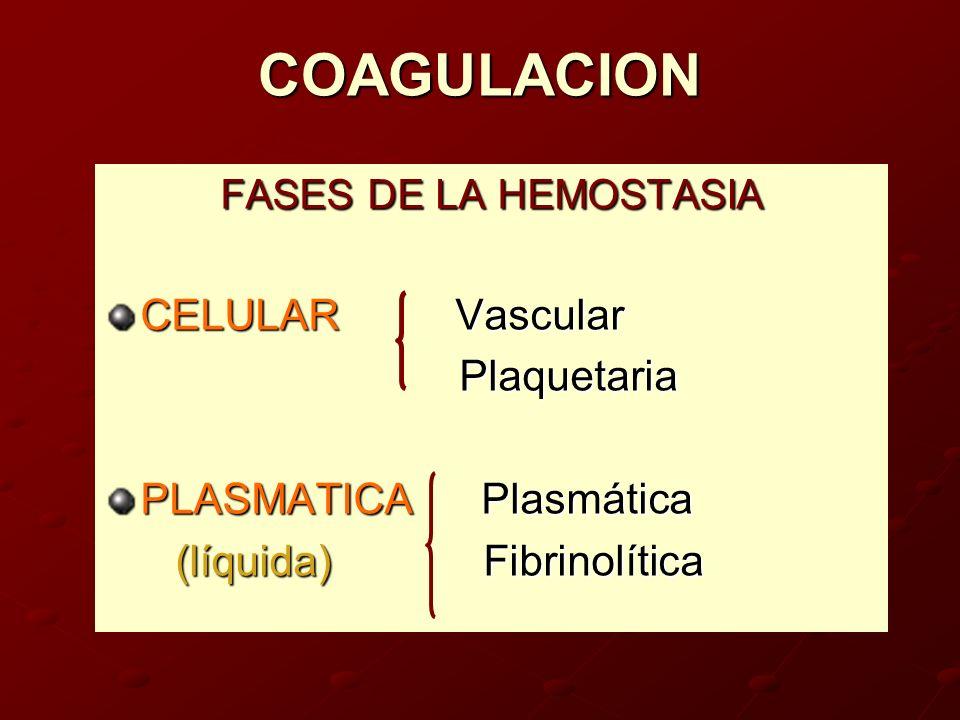 COAGULACION CELULAR Vascular Plaquetaria PLASMATICA Plasmática