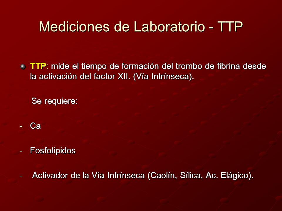 Mediciones de Laboratorio - TTP