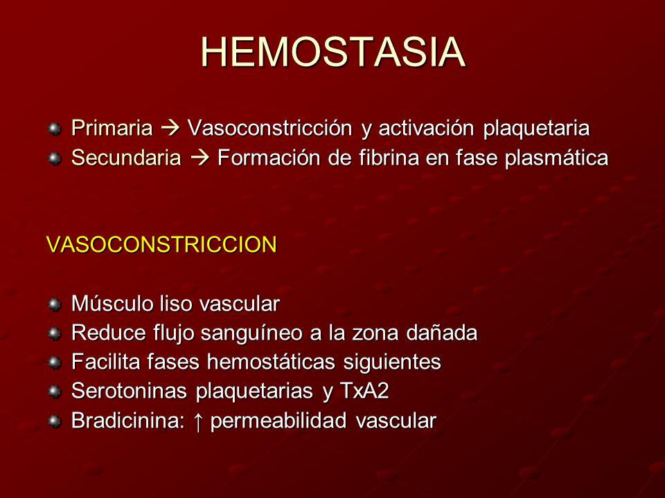 HEMOSTASIA Primaria  Vasoconstricción y activación plaquetaria