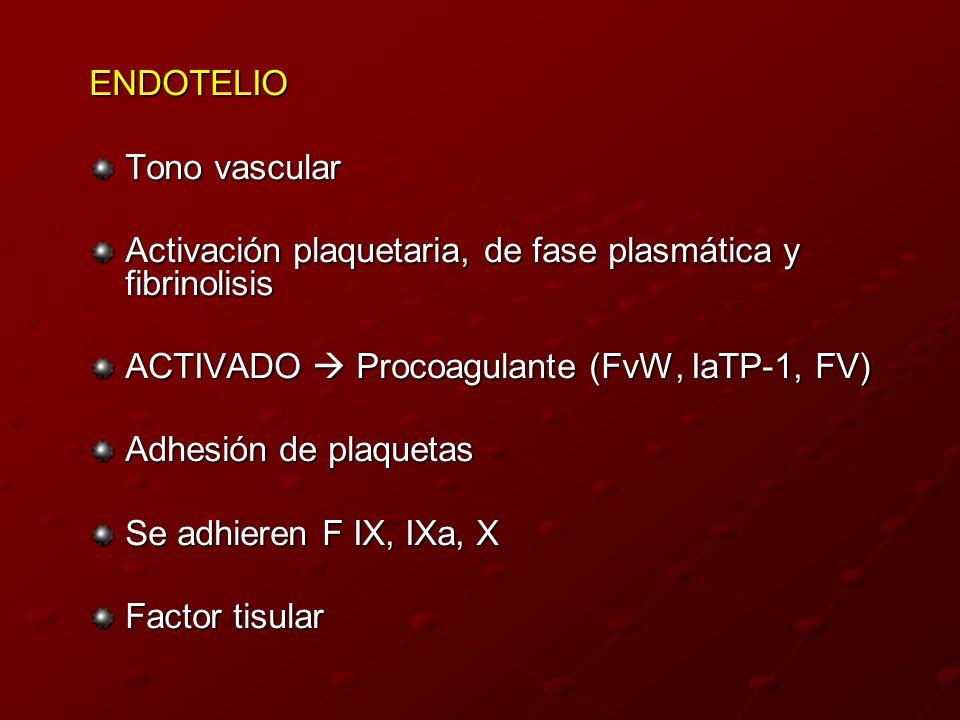ENDOTELIO Tono vascular. Activación plaquetaria, de fase plasmática y fibrinolisis. ACTIVADO  Procoagulante (FvW, IaTP-1, FV)