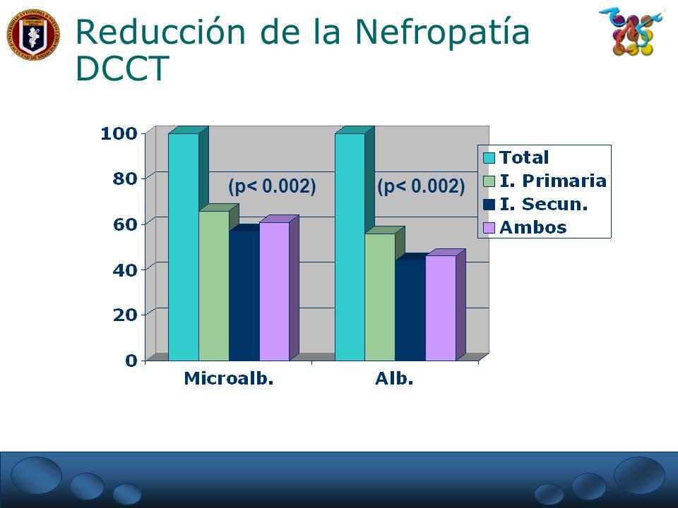 Reducción de la Nefropatía DCCT