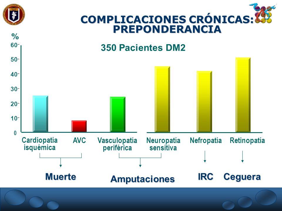 COMPLICACIONES CRÓNICAS:
