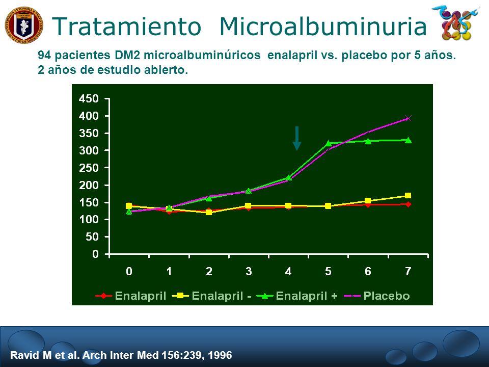 Tratamiento Microalbuminuria