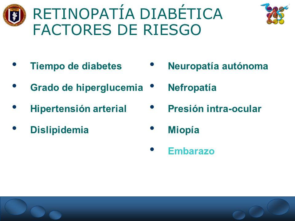 RETINOPATÍA DIABÉTICA FACTORES DE RIESGO