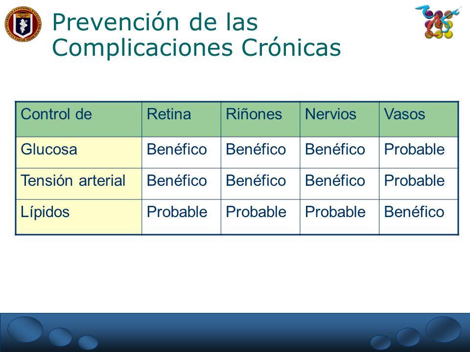 Prevención de las Complicaciones Crónicas