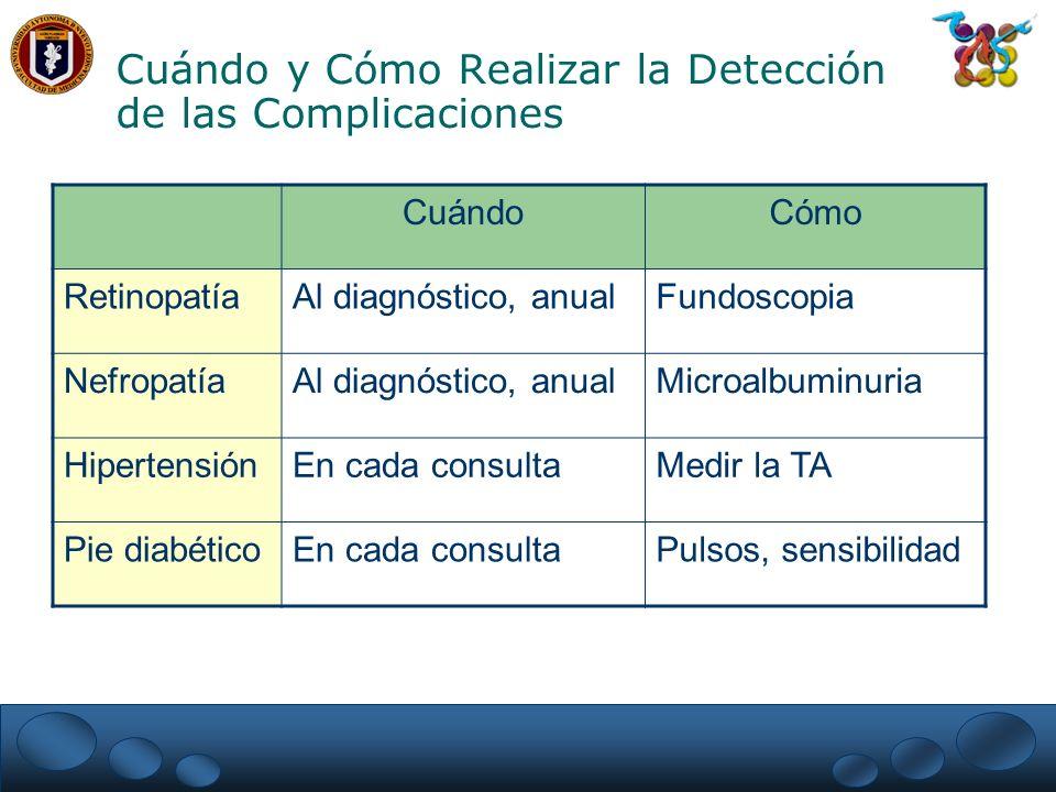 Cuándo y Cómo Realizar la Detección de las Complicaciones