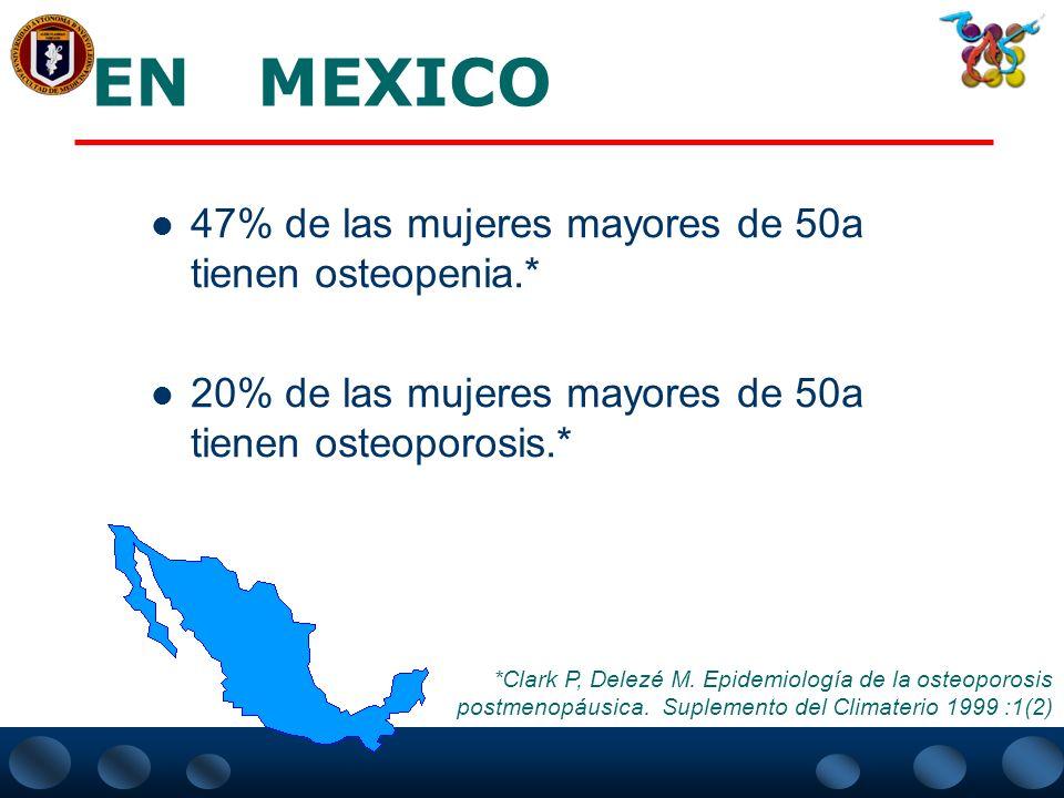 EN MEXICO 47% de las mujeres mayores de 50a tienen osteopenia.*