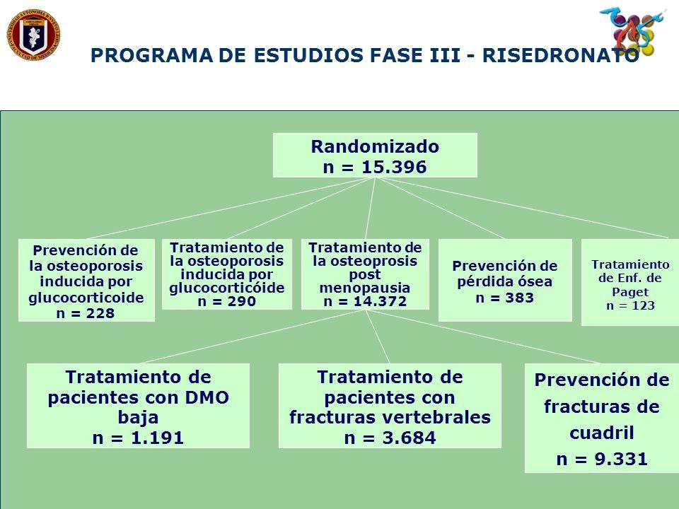 PROGRAMA DE ESTUDIOS FASE III - RISEDRONATO