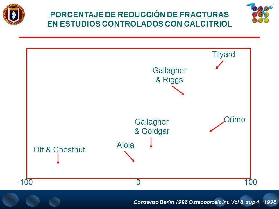 PORCENTAJE DE REDUCCIÓN DE FRACTURAS