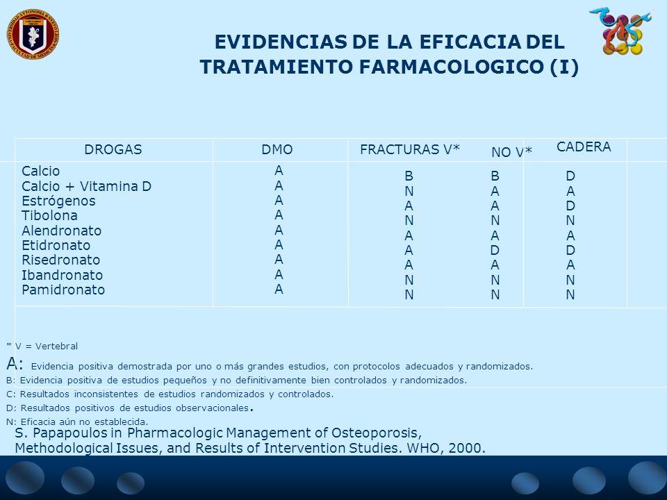 EVIDENCIAS DE LA EFICACIA DEL TRATAMIENTO FARMACOLOGICO (I)