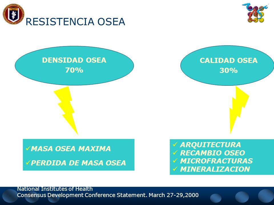 RESISTENCIA OSEA DENSIDAD OSEA 70% CALIDAD OSEA 30% MASA OSEA MAXIMA