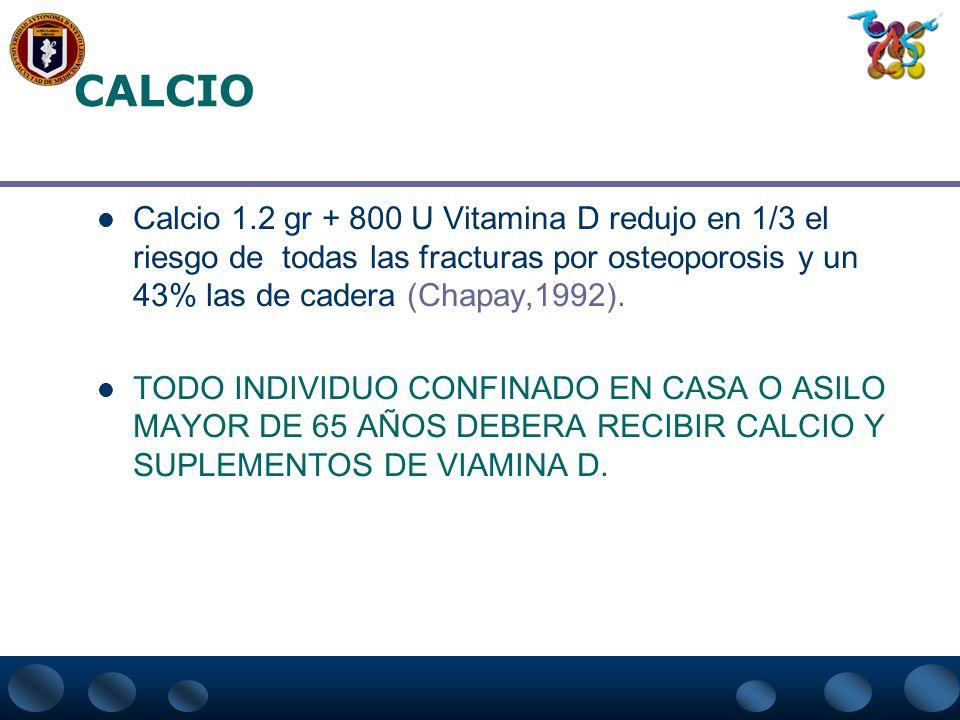 CALCIO Calcio 1.2 gr + 800 U Vitamina D redujo en 1/3 el riesgo de todas las fracturas por osteoporosis y un 43% las de cadera (Chapay,1992).