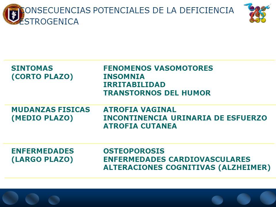 CONSECUENCIAS POTENCIALES DE LA DEFICIENCIA ESTROGENICA