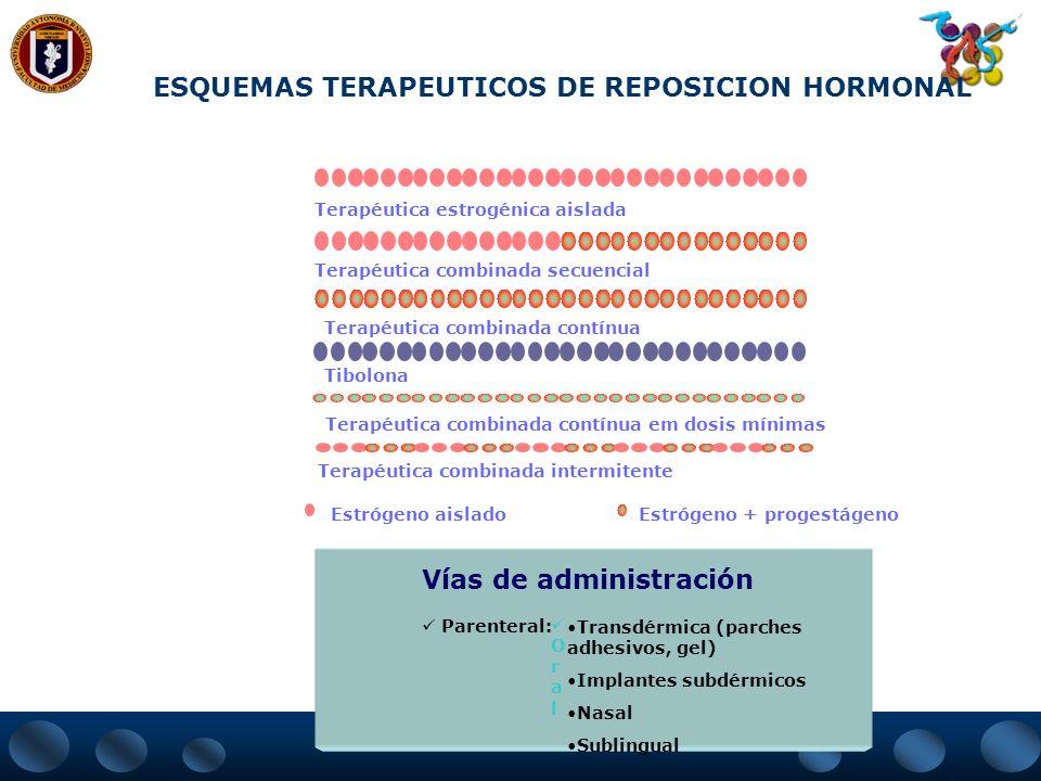 ESQUEMAS TERAPEUTICOS DE REPOSICION HORMONAL Vías de administración