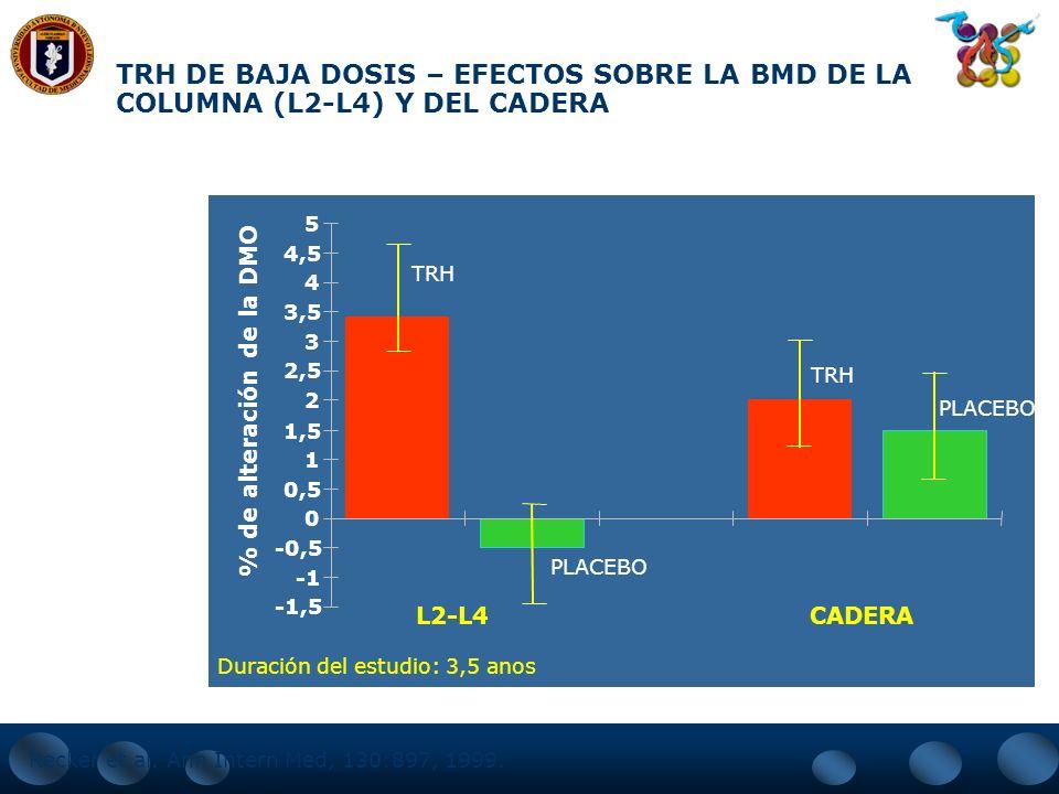 % de alteración de la DMO