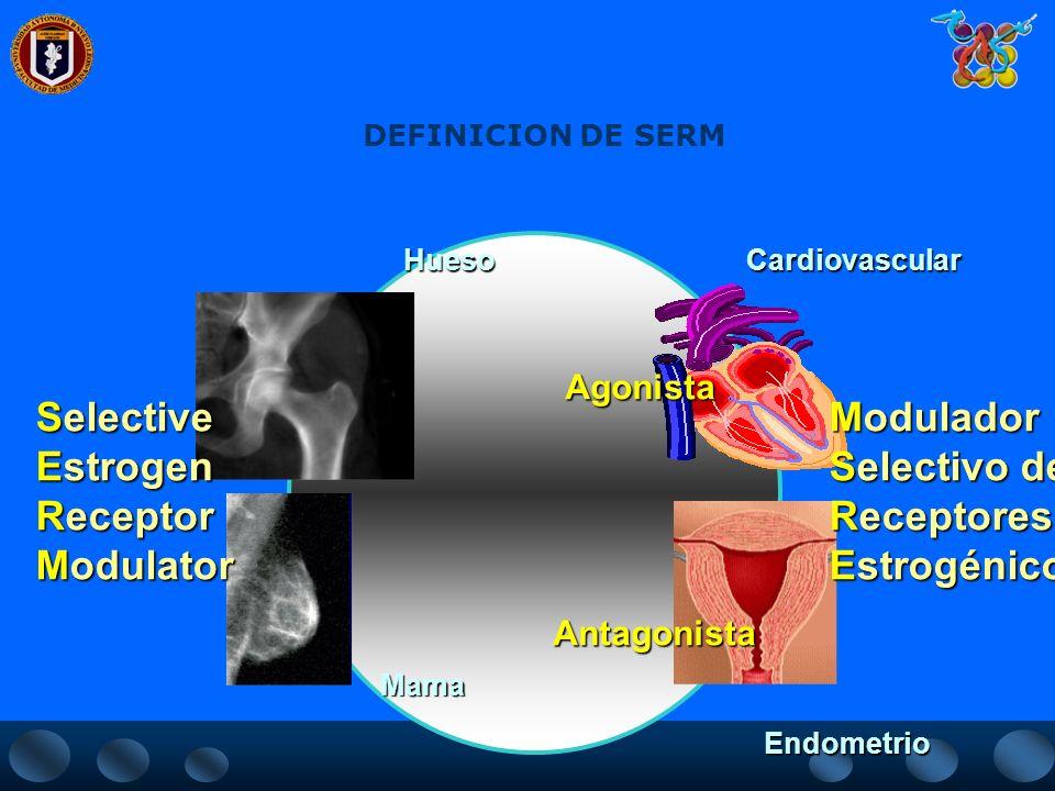 Selective Estrogen Receptor Modulator Modulador Selectivo de